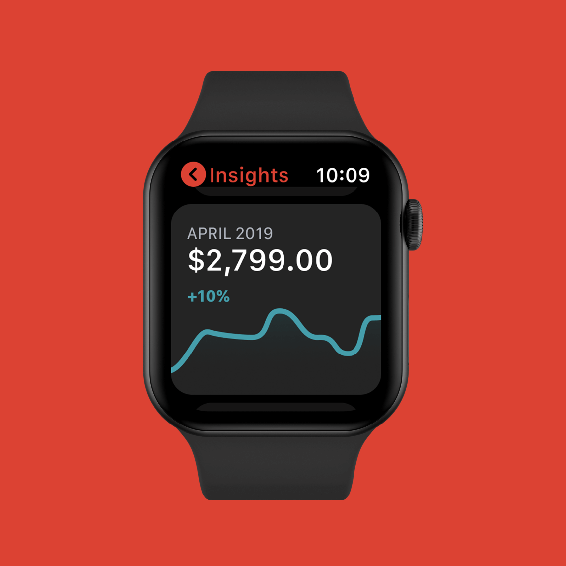 PC Financial Apple Watch app